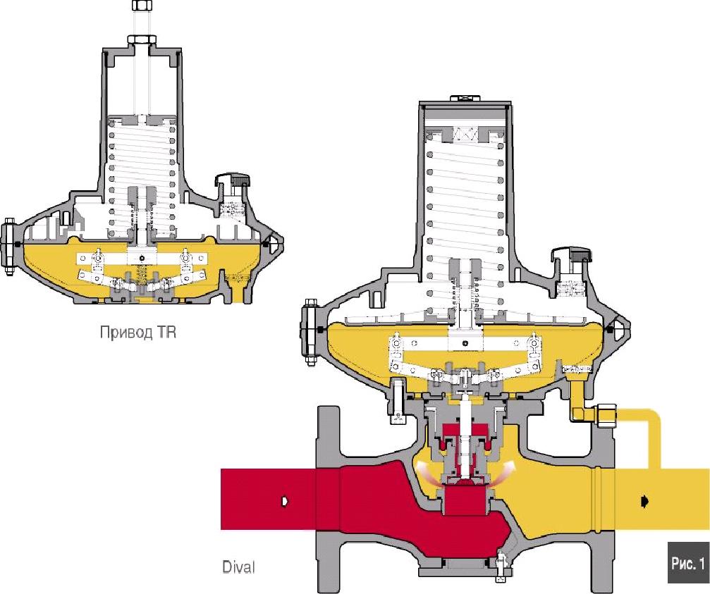 Регулятор газа прямого давления серии DIVAL600