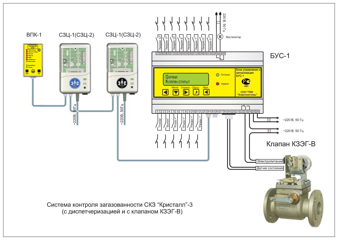 Сигнализатор загазованности природным газом СЗ-1.00